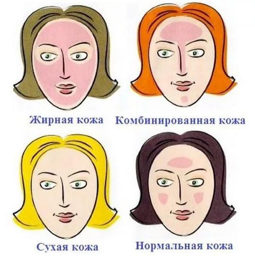 Как определить тип кожи?