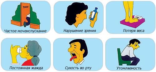 Первые признаки сахарного диабета - shop-argo.ru