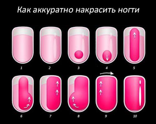 Покрытие ногтей гель лаком фото пошагово в
